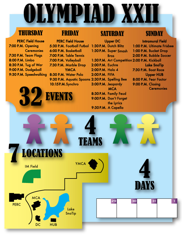 Olympiad boasts 32 events over the course of four days. Use the infographic above to figure out what, where and when they begin. You can also print off the PDF attachment to have a personal copy and take notes on the calendar on the bottom right. (Infographic by Clarissa Hunter)